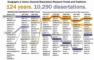 Human geography dissertation ideas legalization of drugs