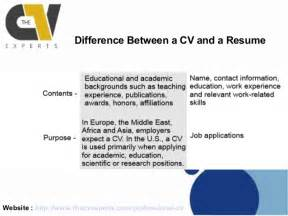 What Is The Difference Between A Cv And Resume by Curriculum Vitae Curriculum Vitae Difference From Resume