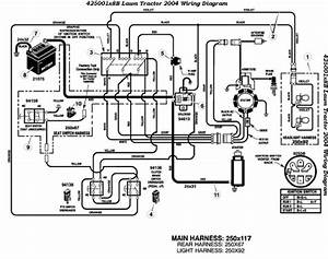Pin On Lawn Tractor Wiring Diagram