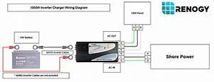 Renogy 1000w Pure Sine Wave Inverter Charger