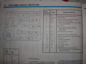 02 mustang fuse panel diagram 02 auto wiring diagram schematic similiar ford mustang fuse diagram keywords on 02 mustang fuse panel diagram
