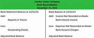BANK RECONCILIATION FORMAT IN EXCEL