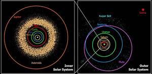Why Phi? – Pluto's eccentric orbit | Tallbloke's Talkshop