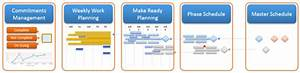3  Production Planning Using Vplanner  User Guide