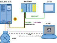 block diagram of a plc electrical electronics concepts block diagram