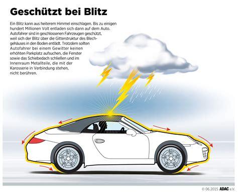 Blitzableiter Schutz Bei Unwetter by Blitzableiter Auto