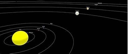 Solar System 3d Plotly Python Create English