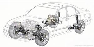Issues You May Encounter In Your Car Power Steering