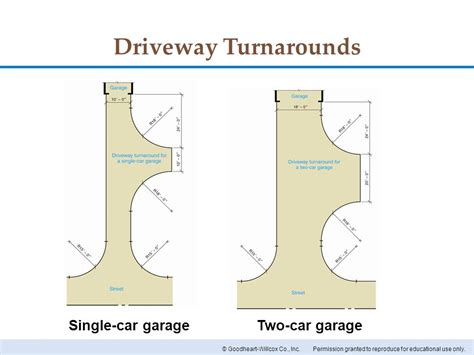 driveway size for 2 cars planning the service area ppt video online download