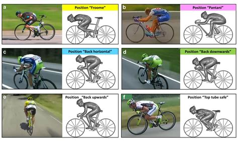 Study Reveals Most Aero Position On Bike