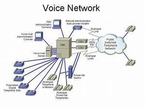 Pabx Office Data Internet Telephone Cabling Setup Business Bay  Al Wasl