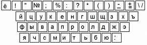 russian keyboard With russian letters keyboard