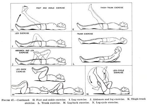Bed Exercises Physiotherapy