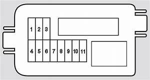 Honda Ridgeline  2009 - 2010  - Fuse Box Diagram