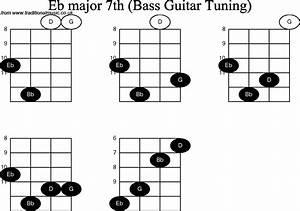 Free Printable Bass Guitar Chord Chart