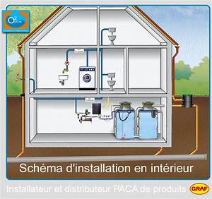 Système De Récupération D Eau De Pluie : installation de syst mes de r cup ration d 39 eau de pluie ~ Dailycaller-alerts.com Idées de Décoration