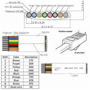 Usb To Ethernet Wiring Diagram Blue Yellow