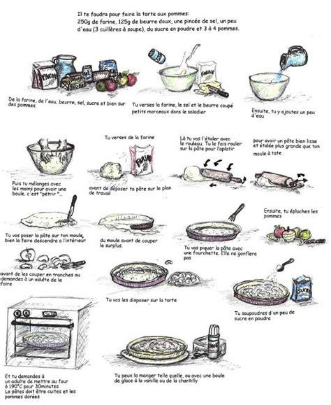 cuisiner pour les enfants les recettes de cuisines pour les enfants album photos