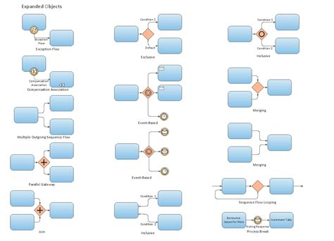 business process modeling software features