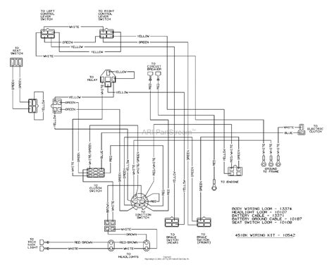 Dixon Parts Diagram For Wiring