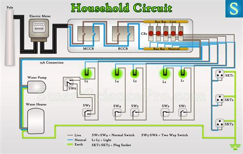 Basic Electrical Parts Components House Wiring