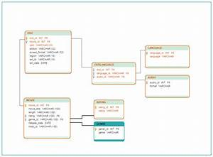 Database Model Templates To Visualize Databases