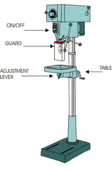 Bench Type Drilling Machine by Machine Drills