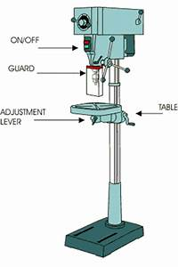 The Pillar Drill - The Pillar Drill Machine