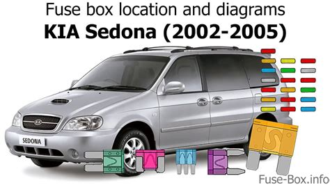 Fuse Box Location Diagrams Kia Sedona