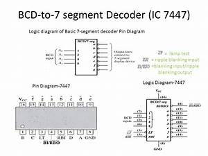 Combinational Circuits Using Ttl 74xx Ics