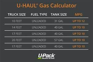 Moving Truck Gas Calculator U Pack
