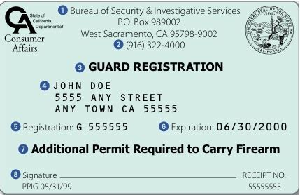 Boating License California 2018 by How Do I Get A California Security Guard Card Security