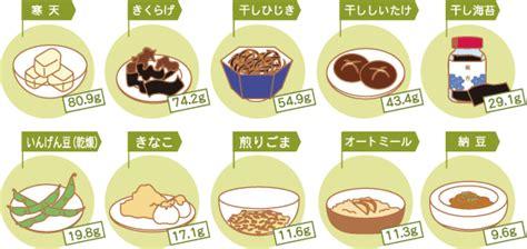 亜鉛 多い 食べ物