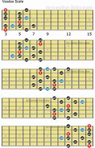 The Voodoo Blues Scale
