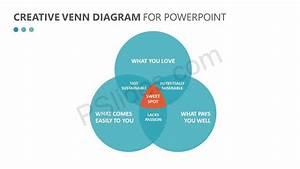 Creative Venn Diagram For Powerpoint