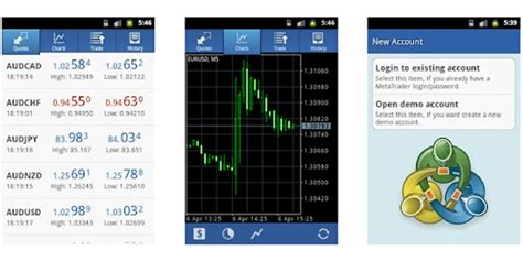 mt4 for android metatrader 4 for android activtrades