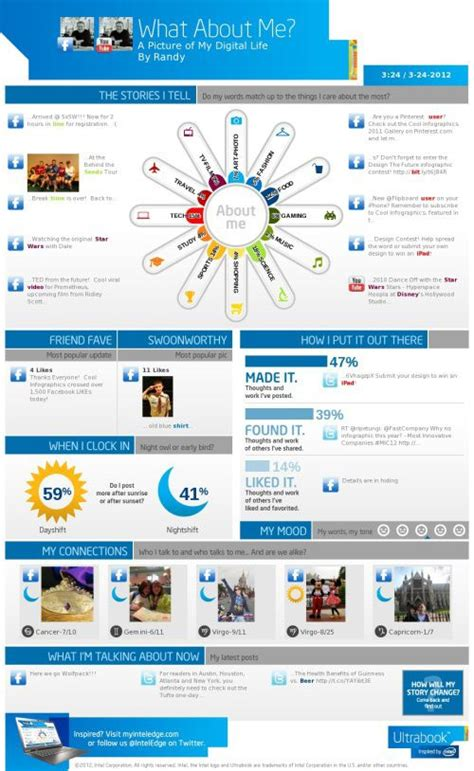 Create Your Own Infographic Resume by 20 Tools To Create Your Own Infographics Student