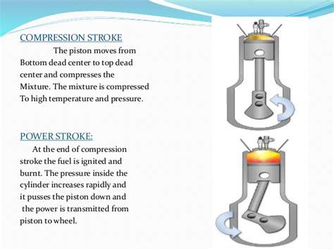 Six Stroke Engine(presentation