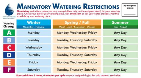 mandatory watering restrictions watering schedule