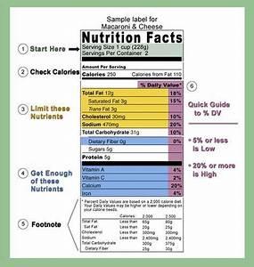 Food Labeling: A Simple Proposal | Hunter Gatherer Hunter ...