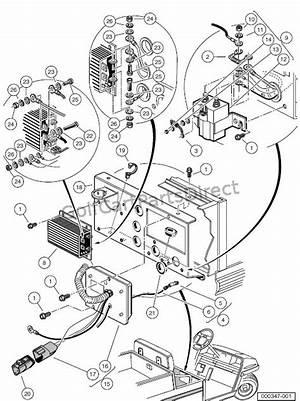 Gas Club Car Wiring Diagram For 2000 1802 Gesficonline Es