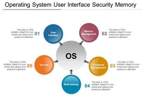 Security Gap Analysis Template