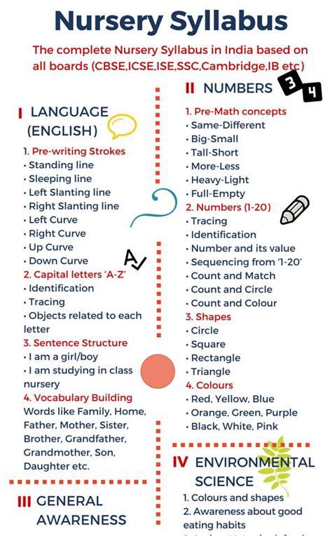 nursery syllabus homeschooling school 915 | da8886a19d801f94756bf568edaed121