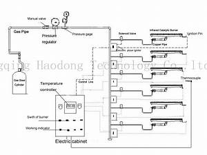 Ceramic Tile Powder Coating Bentone Infrared Gas Furnace Burner Tubes Hd242