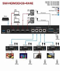 4x4 Hdmi 3d Matrix Switcher Single Cat6  4 Receivers
