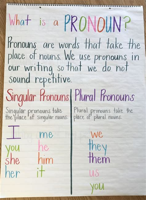 pronoun anchor chart singular  plural pronoun anchor
