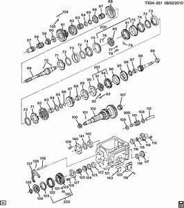 Chevrolet Silverado Synchronizer  Transmission
