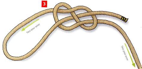 nœud tricorne