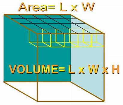 Volume Area Length Rectangular Measurement Objects Difference