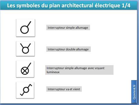 normes electrique cuisine symbole tableau electrique design symbole electrique